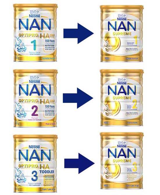 NAN OPTIPRO HA is being renamed NAN SUPREME   Nestlé